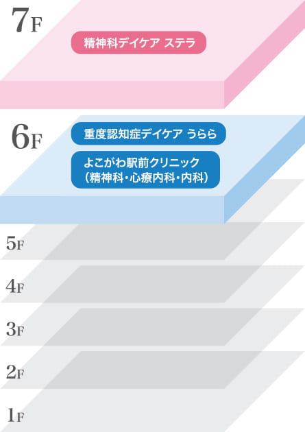 横川メディカルプラザフロアマップ1